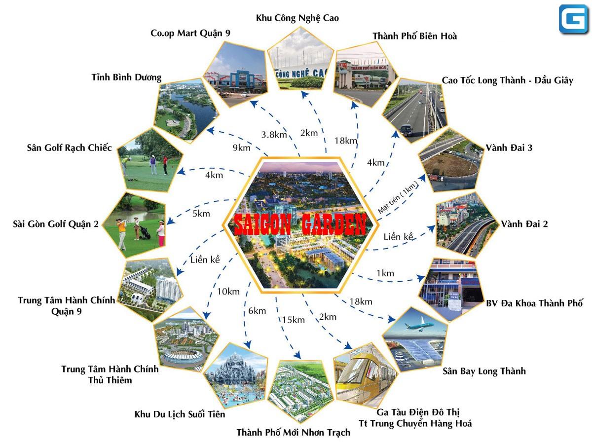 dự án biệt thự Saigon Garden Riverside Village hưng thịnh quận 9